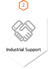 2.Industrial Support